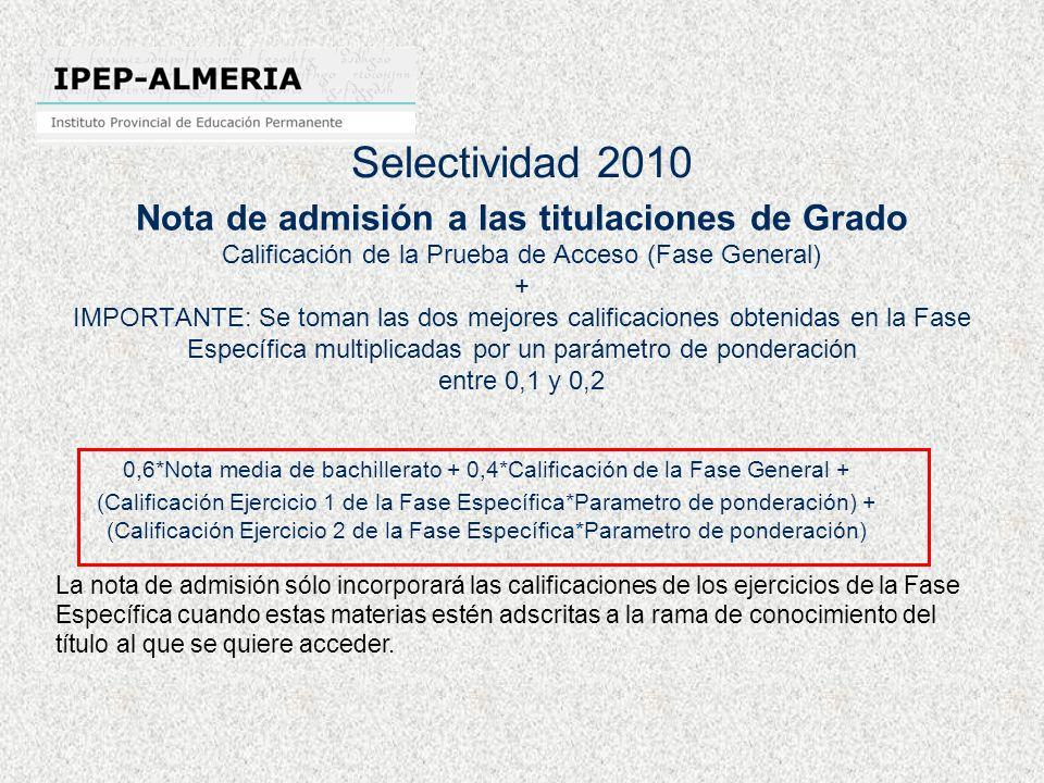 Selectividad 2010 Nota de admisión a las titulaciones de Grado Calificación de la Prueba de Acceso (Fase General) + IMPORTANTE: Se toman las dos mejores calificaciones obtenidas en la Fase Específica multiplicadas por un parámetro de ponderación entre 0,1 y 0,2 0,6*Nota media de bachillerato + 0,4*Calificación de la Fase General + (Calificación Ejercicio 1 de la Fase Específica*Parametro de ponderación) + (Calificación Ejercicio 2 de la Fase Específica*Parametro de ponderación) La nota de admisión sólo incorporará las calificaciones de los ejercicios de la Fase Específica cuando estas materias estén adscritas a la rama de conocimiento del título al que se quiere acceder.