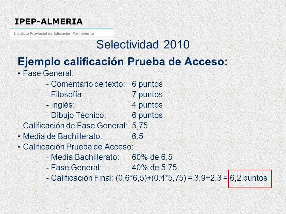 Selectividad 2010 Ejemplo calificación Prueba de Acceso: Fase General. - Comentario de texto:6 puntos - Filosofía:7 puntos - Inglés:4 puntos - Dibujo