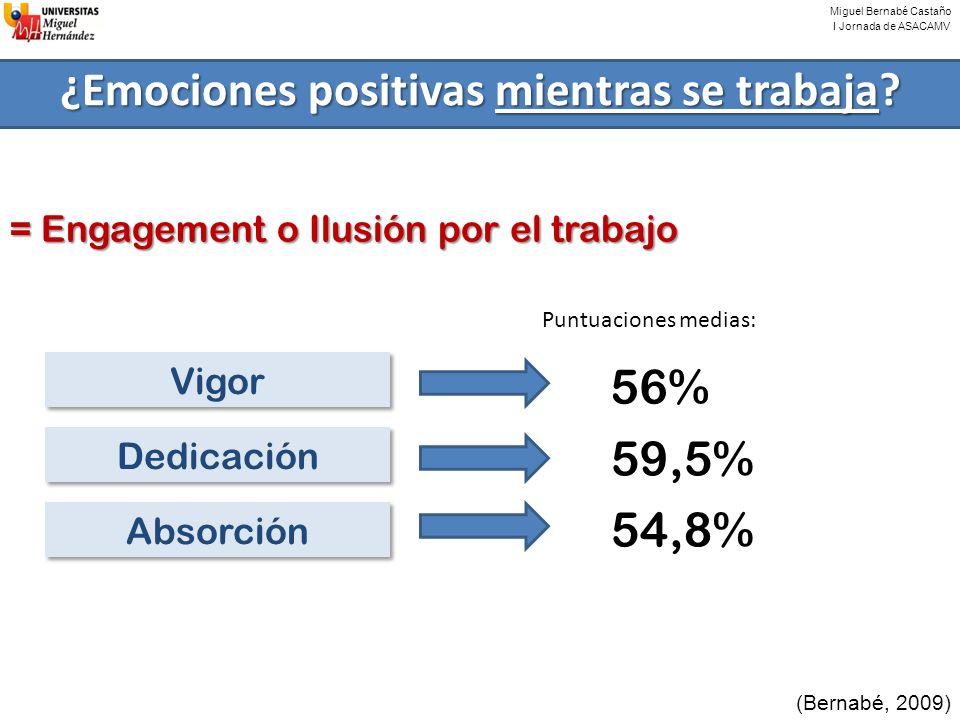 Miguel Bernabé Castaño I Jornada de ASACAMV ¿Emociones positivas mientras se trabaja? (Bernabé, 2009) = Engagement o Ilusión por el trabajo Vigor Dedi