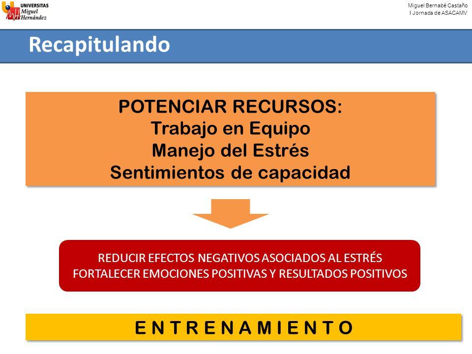 Miguel Bernabé Castaño I Jornada de ASACAMV Recapitulando POTENCIAR RECURSOS: Trabajo en Equipo Manejo del Estrés Sentimientos de capacidad POTENCIAR