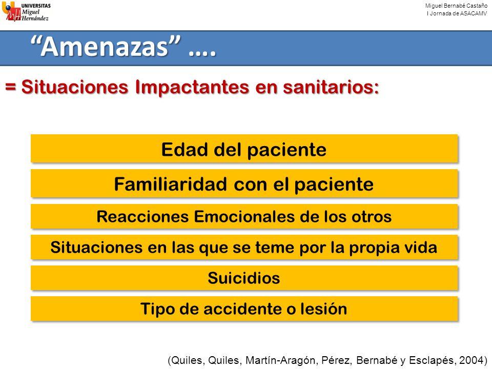 Miguel Bernabé Castaño I Jornada de ASACAMV Amenazas …. (Quiles, Quiles, Martín-Aragón, Pérez, Bernabé y Esclapés, 2004) Edad del paciente Familiarida