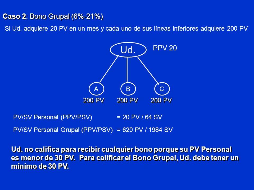 Ud. BAC PPV 20 200 PV PV/SV Personal (PPV/PSV)= 20 PV / 64 SV PV/SV Personal Grupal (PPV/PSV)= 620 PV / 1984 SV Ud. no califica para recibir cualquier
