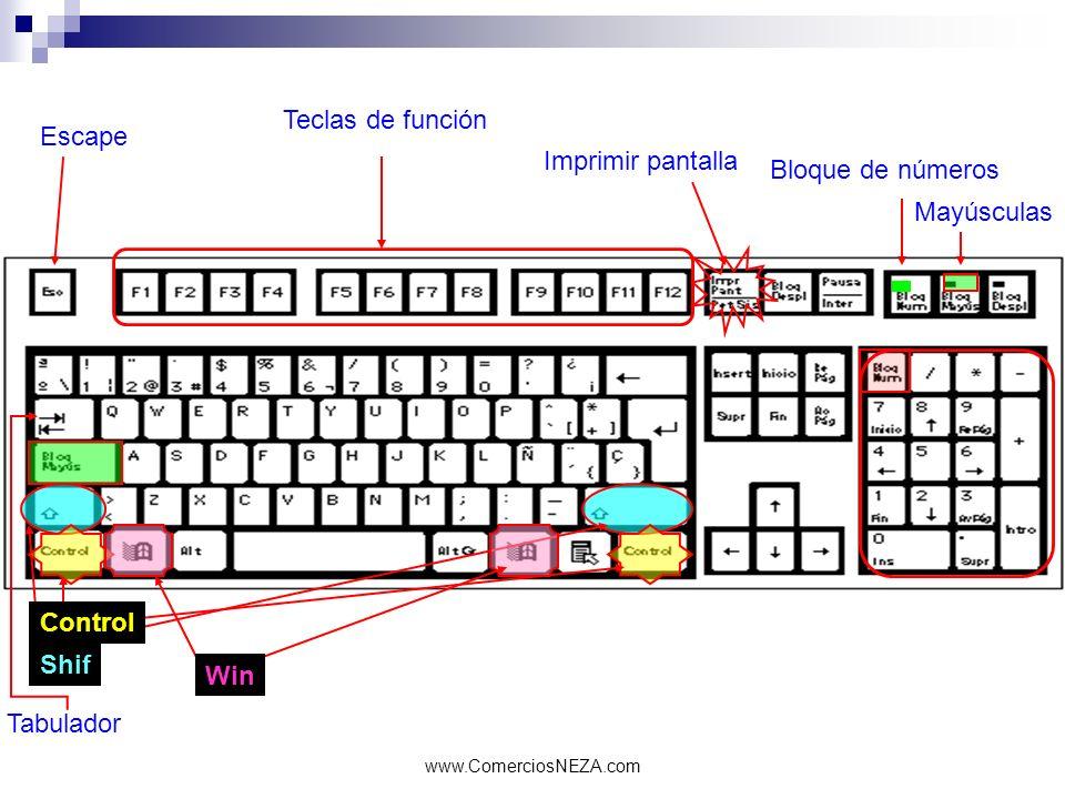 www.ComerciosNEZA.com Escape Teclas de función Imprimir pantalla Bloque de números Tabulador Mayúsculas Shif Control Win