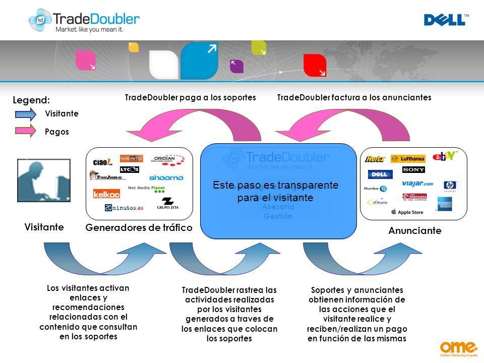 7 Visitante TradeDoubler factura a los anunciantes Legend: Visitante Pagos TradeDoubler rastrea las actividades realizadas por los visitantes generados a traves de los enlaces que colocan los soportes Soportes y anunciantes obtienen información de las acciones que el visitante realice y reciben/realizan un pago en función de las mismas Generadores de tráfico Anunciante Tecnología de seguimiento Conocimiento Asesoría Gestión Los visitantes activan enlaces y recomendaciones relacionadas con el contenido que consultan en los soportes TradeDoubler paga a los soportes Este paso es transparente para el visitante