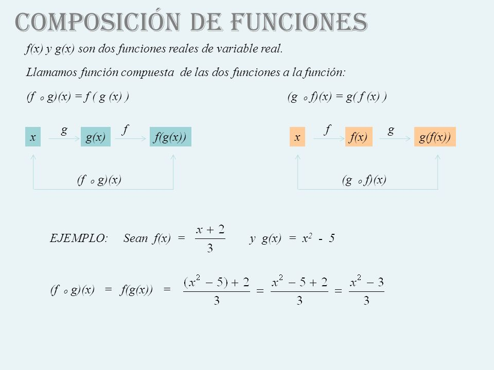 COMPOSICIÓN DE FUNCIONES f(x) y g(x) son dos funciones reales de variable real. Llamamos función compuesta de las dos funciones a la función: (f o g)(