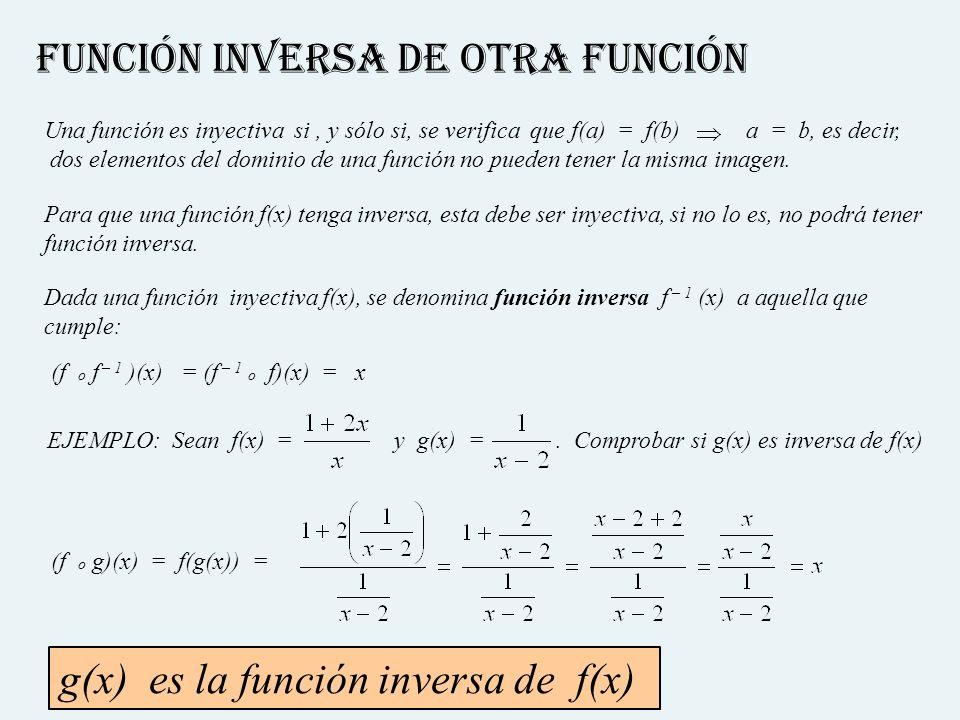 Cálculo de la función inversa de una función EJEMPLO: Calcular la función inversa de f(x) = PASO 1: Llamamos y = f(x)PASO 2: Intercambiamos x por y PASO 3: Despejamos la y COMPROBAMOS SI EL RESULTADO OBTENIDO ES CORRECTO: SOLUCIÓN CORRECTA