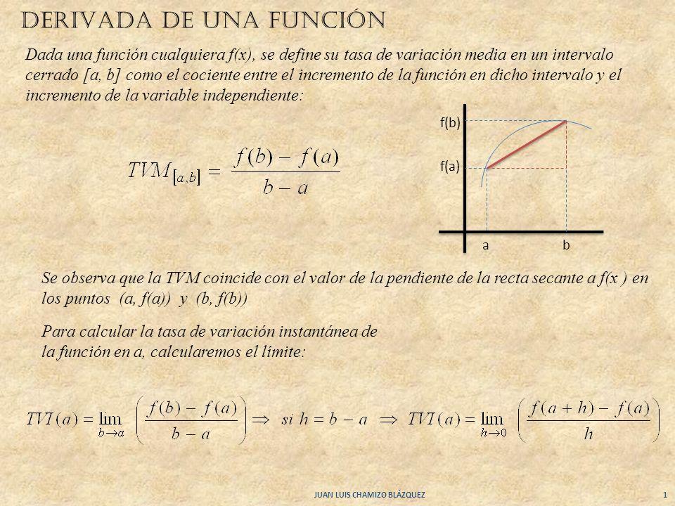 1JUAN LUIS CHAMIZO BLÁZQUEZ DERIVADA DE UNA FUNCIÓN Dada una función cualquiera f(x), se define su tasa de variación media en un intervalo cerrado [a,