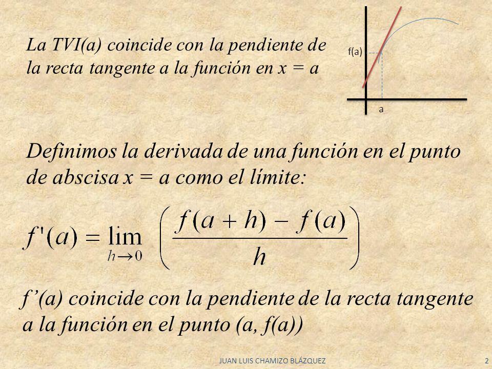 JUAN LUIS CHAMIZO BLÁZQUEZ2 La TVI(a) coincide con la pendiente de la recta tangente a la función en x = a f(a) a Definimos la derivada de una función
