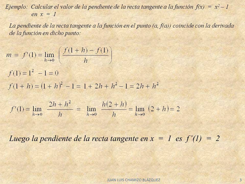 JUAN LUIS CHAMIZO BLÁZQUEZ3 Ejemplo: Calcular el valor de la pendiente de la recta tangente a la función f(x) = x 2 – 1 en x = 1 La pendiente de la re