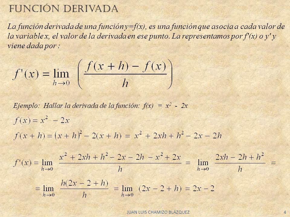 JUAN LUIS CHAMIZO BLÁZQUEZ4 La función derivada de una función y=f(x), es una función que asocia a cada valor de la variable x, el valor de la derivad