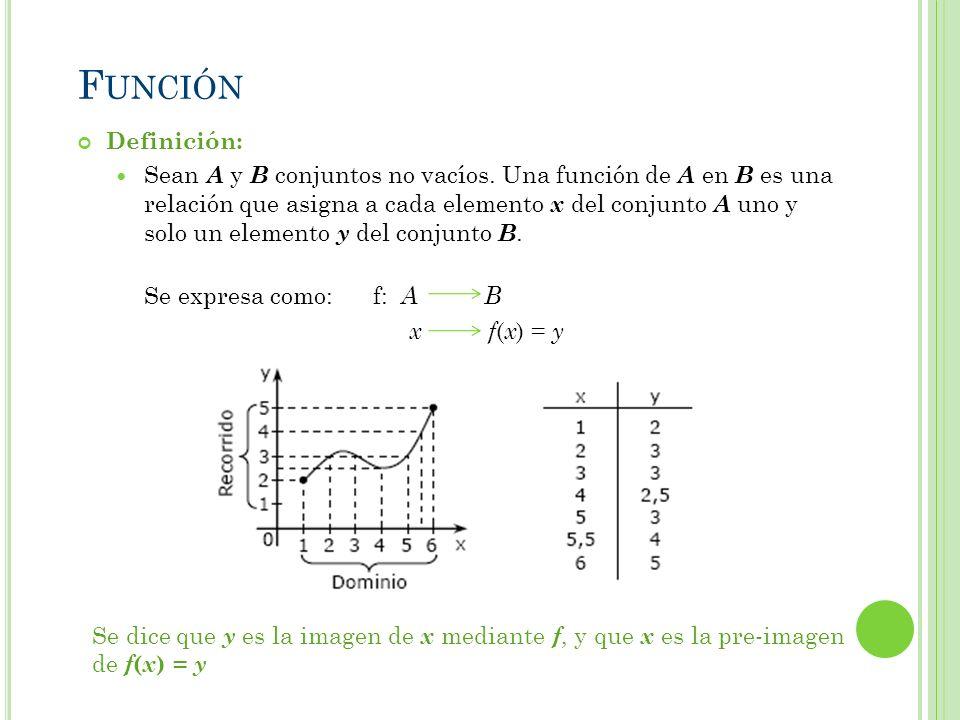 F UNCIÓN Definición: Sean A y B conjuntos no vacíos. Una función de A en B es una relación que asigna a cada elemento x del conjunto A uno y solo un e