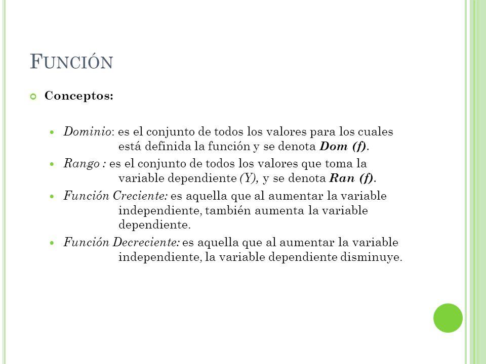 F UNCIÓN Conceptos: Dominio : es el conjunto de todos los valores para los cuales está definida la función y se denota Dom (f). Rango : es el conjunto