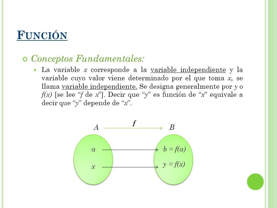 o Conceptos Fundamentales: Se dirá: f : A B b B es la imagen de a A bajo la función f y se denota por b= f(a) Dom ( f ) =A Si ( x, y ) f ^ ( x, z ) f y = z (Unívoca) Toda función es relación, pero no toda relación es función F UNCIÓN