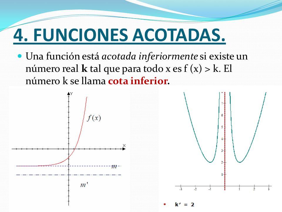 4. FUNCIONES ACOTADAS. Una función está acotada inferiormente si existe un número real k tal que para todo x es f (x) > k. El número k se llama cota i