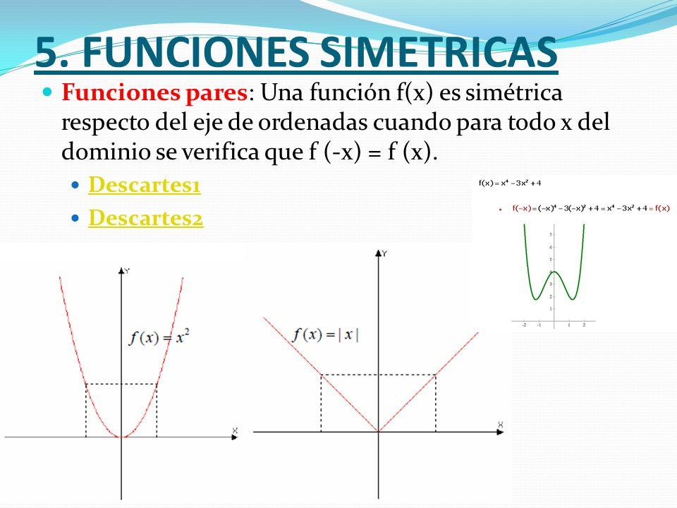 5. FUNCIONES SIMETRICAS Funciones pares: Una función f(x) es simétrica respecto del eje de ordenadas cuando para todo x del dominio se verifica que f