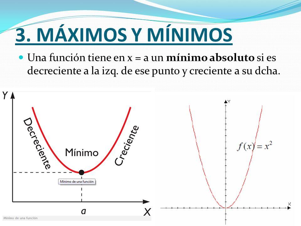 3. MÁXIMOS Y MÍNIMOS Una función tiene en x = a un mínimo absoluto si es decreciente a la izq. de ese punto y creciente a su dcha.