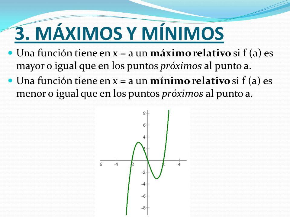 3. MÁXIMOS Y MÍNIMOS Una función tiene en x = a un máximo relativo si f (a) es mayor o igual que en los puntos próximos al punto a. Una función tiene