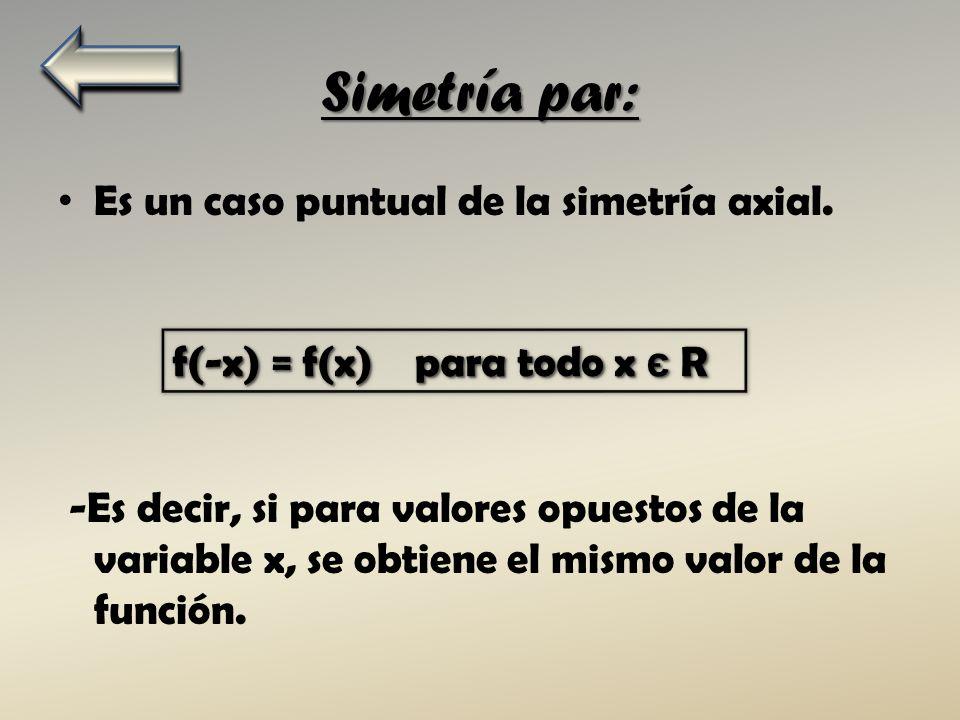 Simetría par: Es un caso puntual de la simetría axial. -Es decir, si para valores opuestos de la variable x, se obtiene el mismo valor de la función.