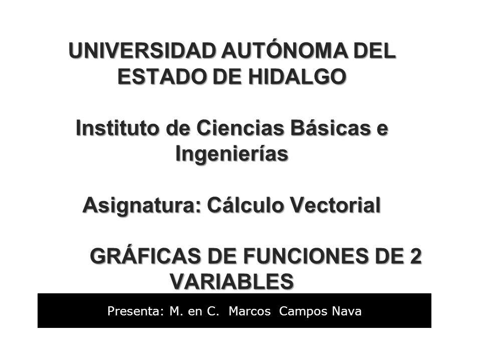 UNIVERSIDAD AUTÓNOMA DEL ESTADO DE HIDALGO Instituto de Ciencias Básicas e Ingenierías Asignatura: Cálculo Vectorial GRÁFICAS DE FUNCIONES DE 2 VARIAB