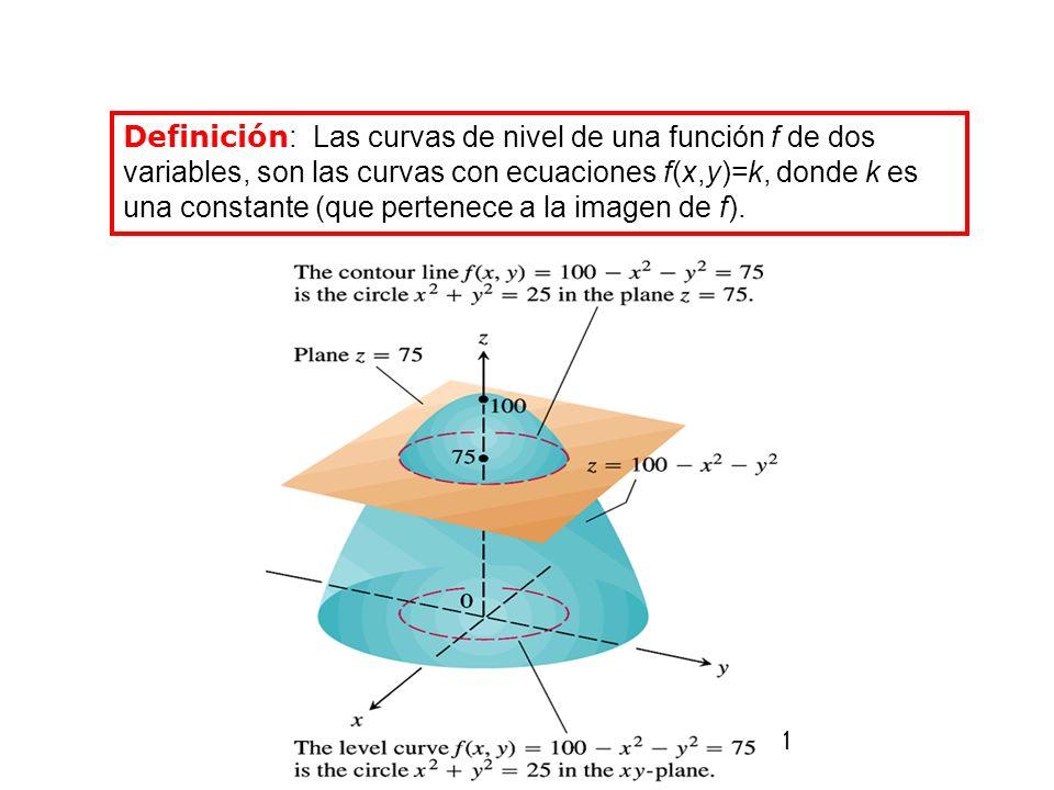 11 x O Definición : Las curvas de nivel de una función f de dos variables, son las curvas con ecuaciones f(x,y)=k, donde k es una constante (que perte