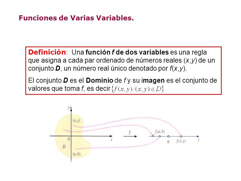 Funciones de Varias Variables. Definición : Una función f de dos variables es una regla que asigna a cada par ordenado de números reales (x,y) de un c