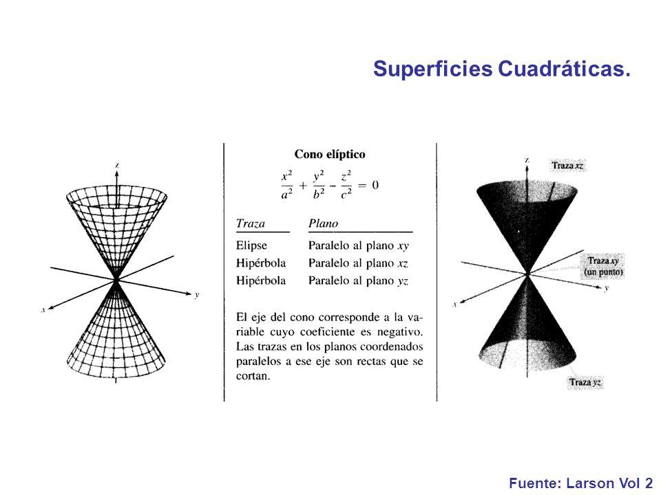 Superficies Cuadráticas. Fuente: Larson Vol 2