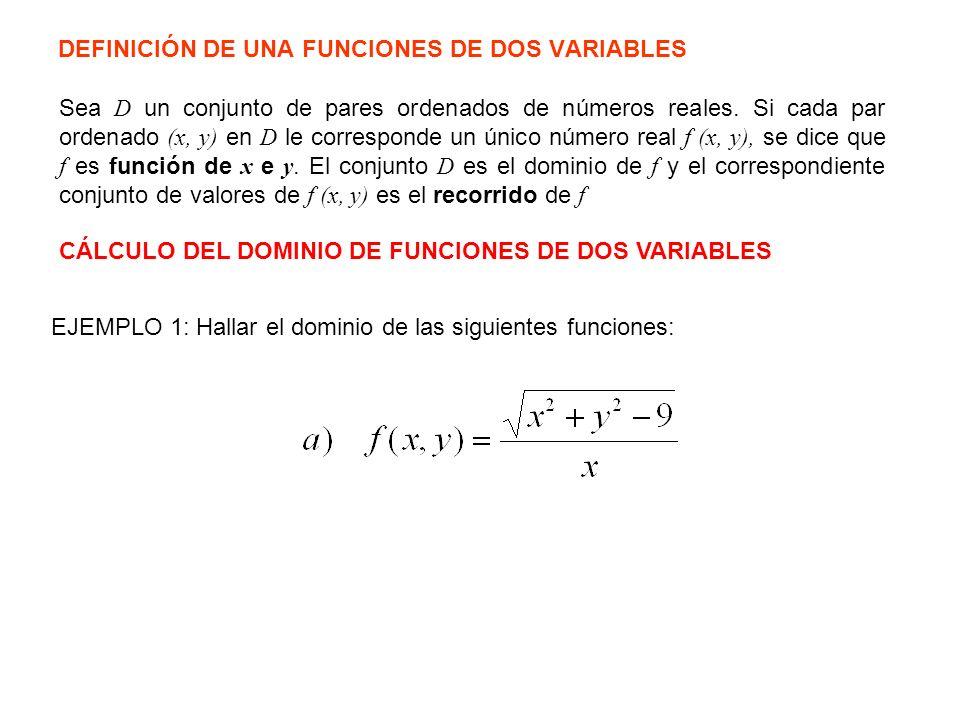Solución: a) La función f está definida para todos los puntos (x, y) tales que y Así, pues, el dominio es el conjunto de puntos que están en el círculo, o en su exterior, excepto los que se encuentran en el eje y, como indica la figura siguiente: