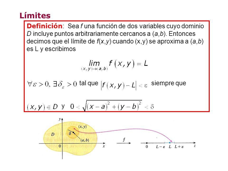 Límites Definición : Sea f una función de dos variables cuyo dominio D incluye puntos arbitrariamente cercanos a (a,b). Entonces decimos que el límite