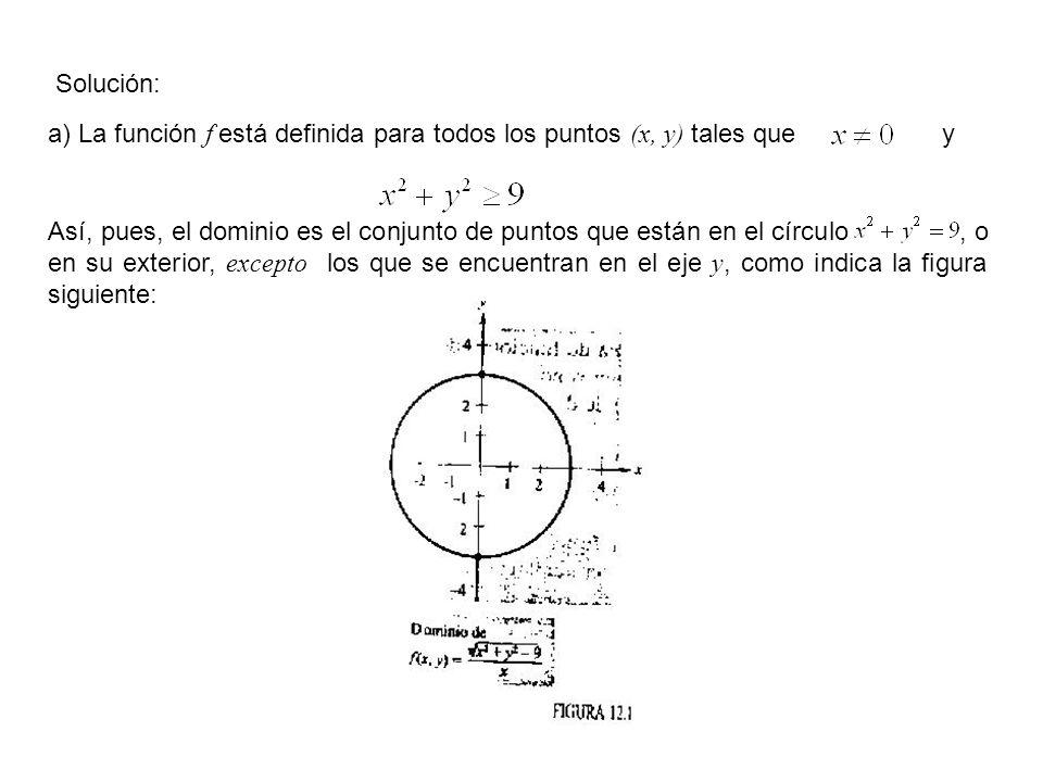 Solución: a) La función f está definida para todos los puntos (x, y) tales que y Así, pues, el dominio es el conjunto de puntos que están en el círcul