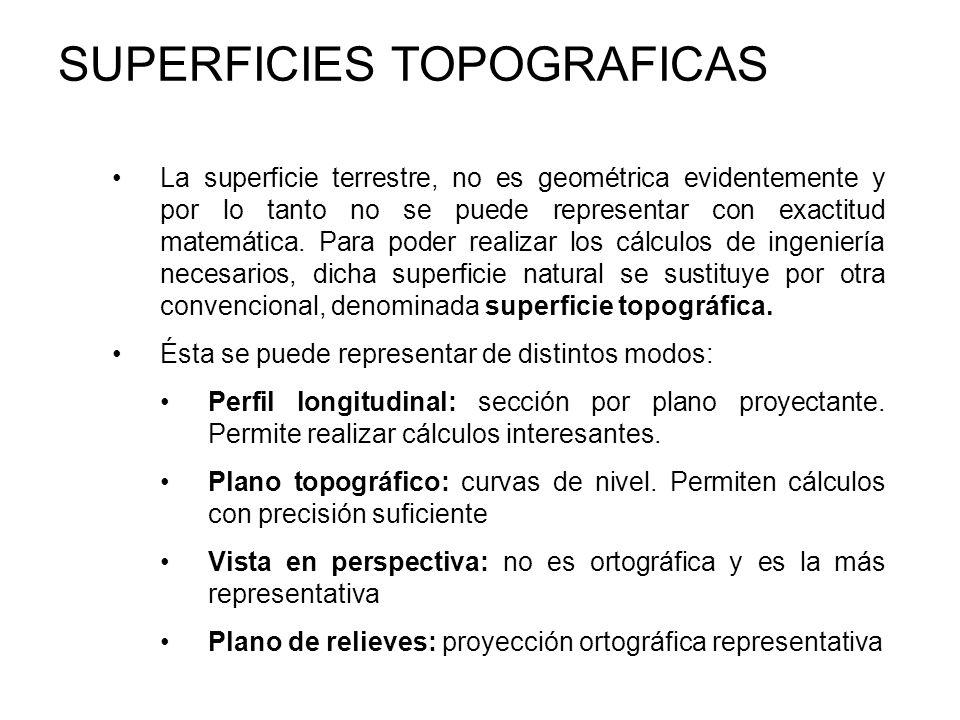 SUPERFICIES TOPOGRAFICAS La superficie terrestre, no es geométrica evidentemente y por lo tanto no se puede representar con exactitud matemática. Para