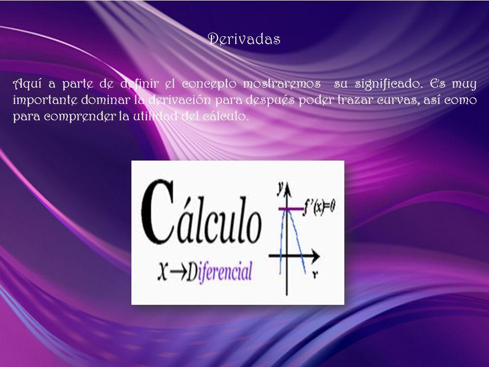 La derivada de una función en un punto x 0 surge del problema de calcular la tangente a la gráfica de la función en el punto de abscisa x 0, y fue Fermat el primero que aportó la primera idea al tratar de buscar los máximos y mínimos de algunas funciones.