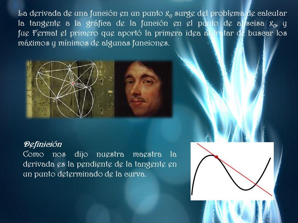 Suma La derivada de la suma de dos funciones es igual a la suma de las derivadas de dichas funciones.