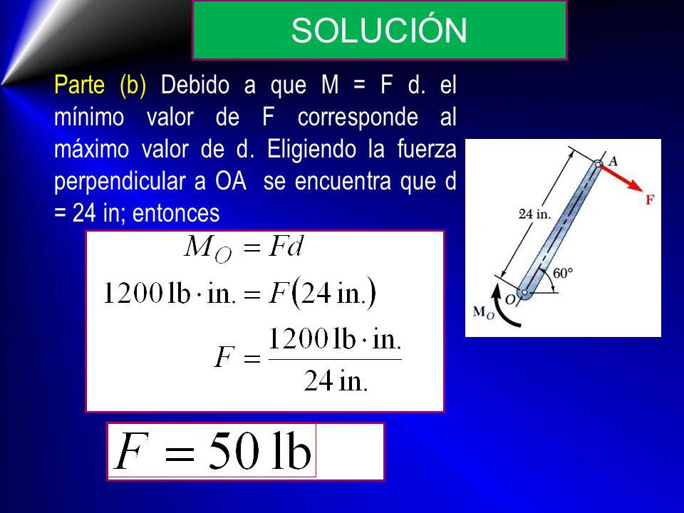 Parte (b) Debido a que M = F d. el mínimo valor de F corresponde al máximo valor de d. Eligiendo la fuerza perpendicular a OA se encuentra que d = 24