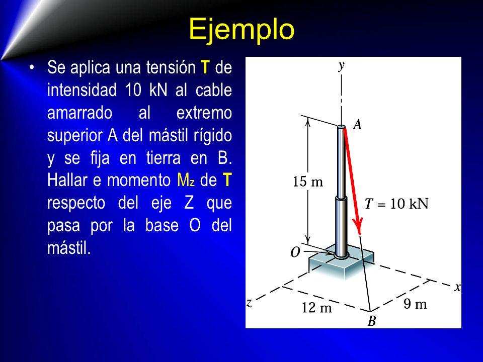 Ejemplo Se aplica una tensión T de intensidad 10 kN al cable amarrado al extremo superior A del mástil rígido y se fija en tierra en B. Hallar e momen