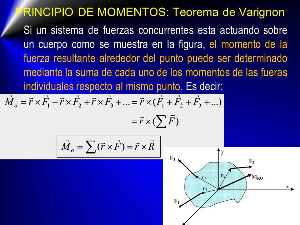 PRINCIPIO DE MOMENTOS: Teorema de Varignon Si un sistema de fuerzas concurrentes esta actuando sobre un cuerpo como se muestra en la figura, el moment