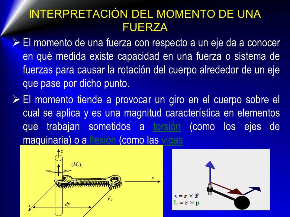 COMPONETES RECTANGULARES DEL MOMENTO El momento de la fuerza respecto a O es