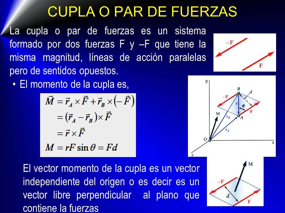 CUPLA O PAR DE FUERZAS La cupla o par de fuerzas es un sistema formado por dos fuerzas F y –F que tiene la misma magnitud, líneas de acción paralelas