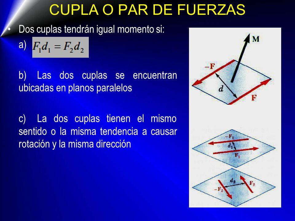 CUPLA O PAR DE FUERZAS Dos cuplas tendrán igual momento si: a) b)Las dos cuplas se encuentran ubicadas en planos paralelos c)La dos cuplas tienen el m