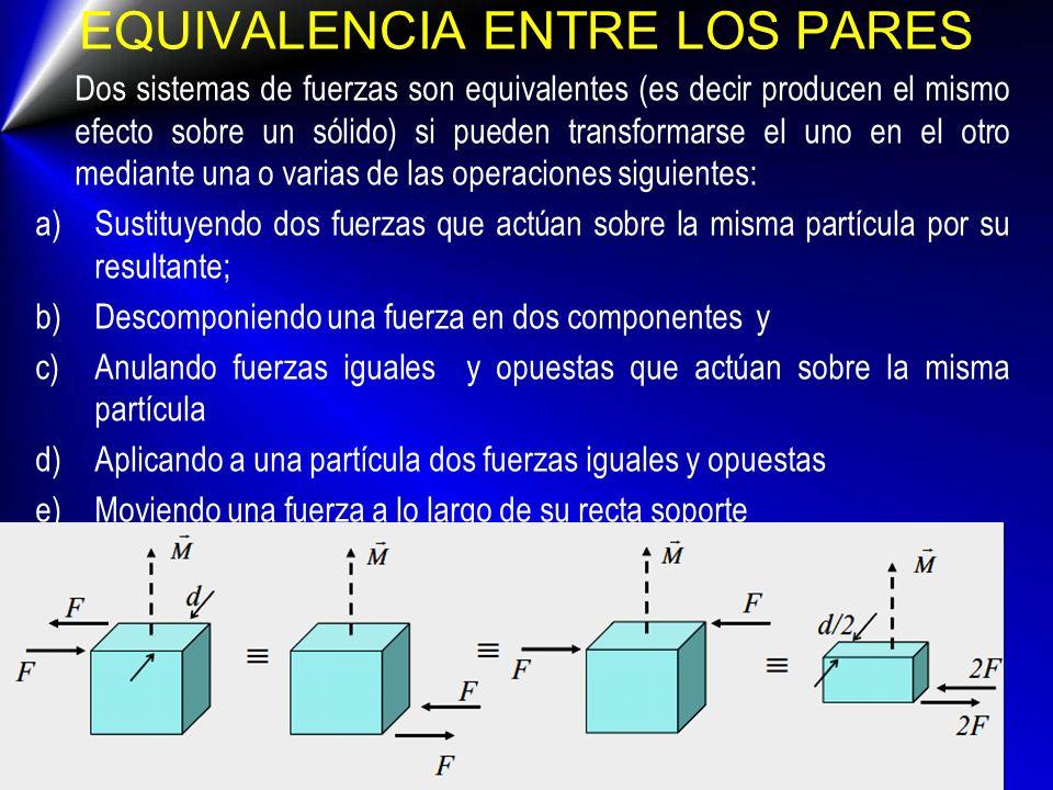 EQUIVALENCIA ENTRE LOS PARES Dos sistemas de fuerzas son equivalentes (es decir producen el mismo efecto sobre un sólido) si pueden transformarse el u