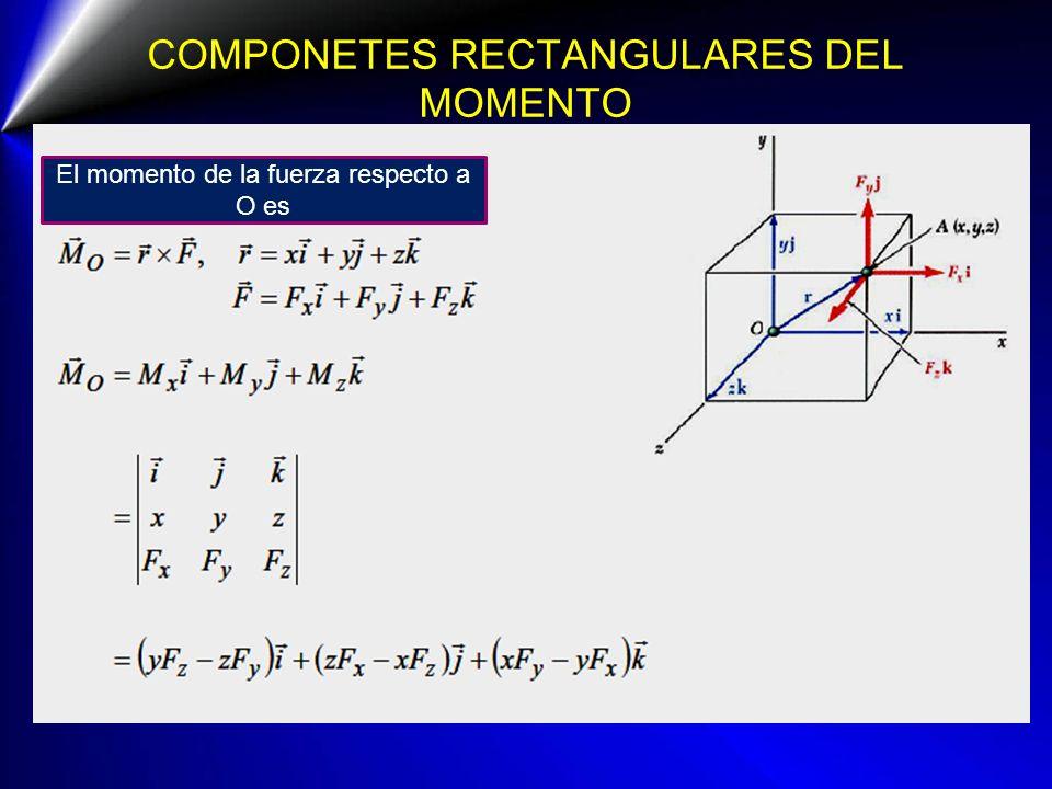COMPONETES RECTANGULARES DEL MOMENTO RESPECTO A UN PUNTO CUALQUIERA