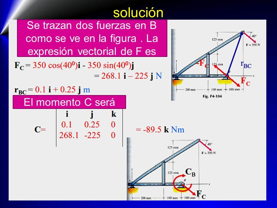 solución Se trazan dos fuerzas en B como se ve en la figura. La expresión vectorial de F es El momento C será