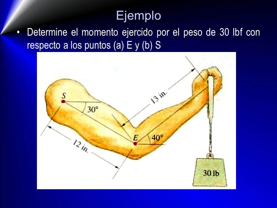 Ejemplo Determine el momento ejercido por el peso de 30 lbf con respecto a los puntos (a) E y (b) S
