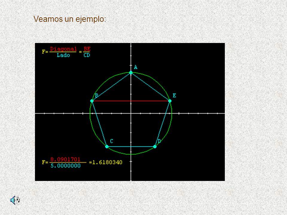 ¿Qué es la razón áurea.En un pentágono regular B E y un lado (por ejemplo CD) Es constante.