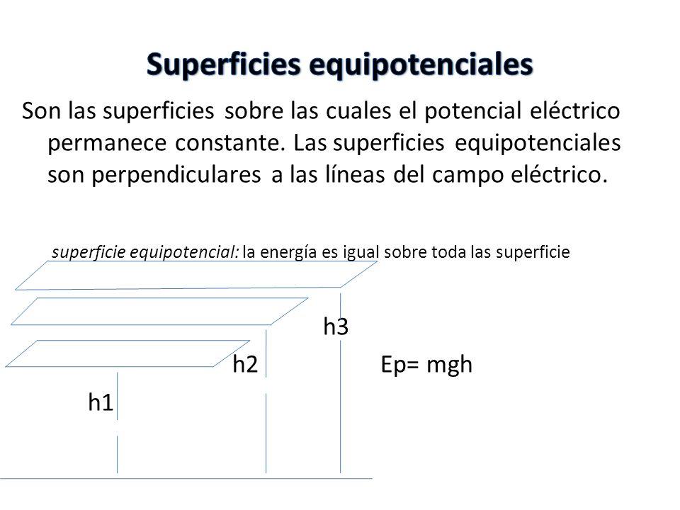 Son las superficies sobre las cuales el potencial eléctrico permanece constante.