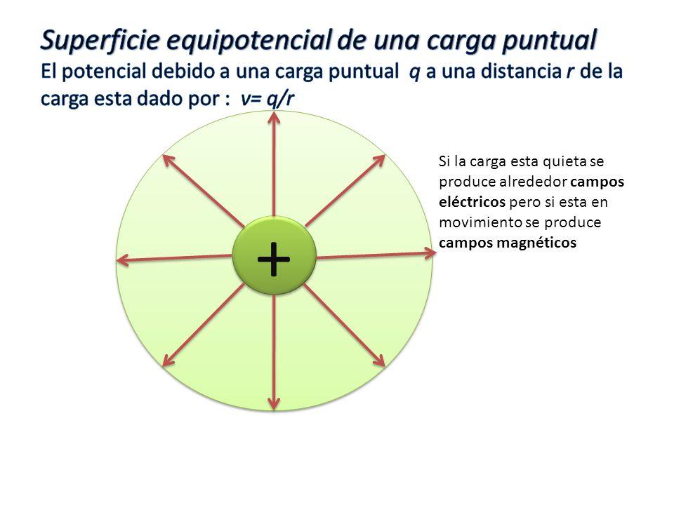 + + Si la carga esta quieta se produce alrededor campos eléctricos pero si esta en movimiento se produce campos magnéticos
