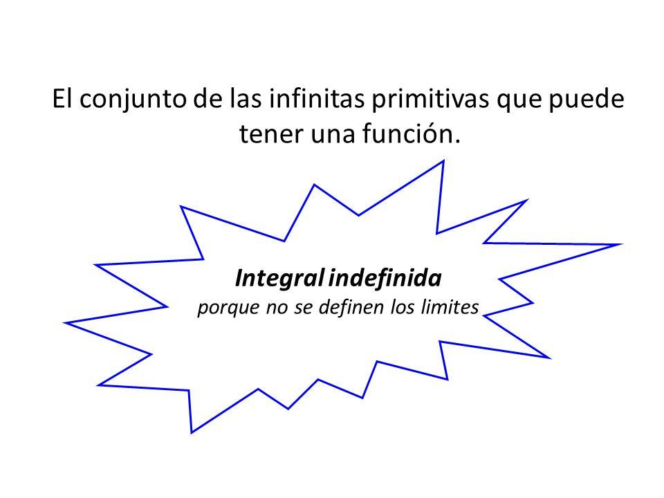 Integral indefinida porque no se definen los limites El conjunto de las infinitas primitivas que puede tener una función.