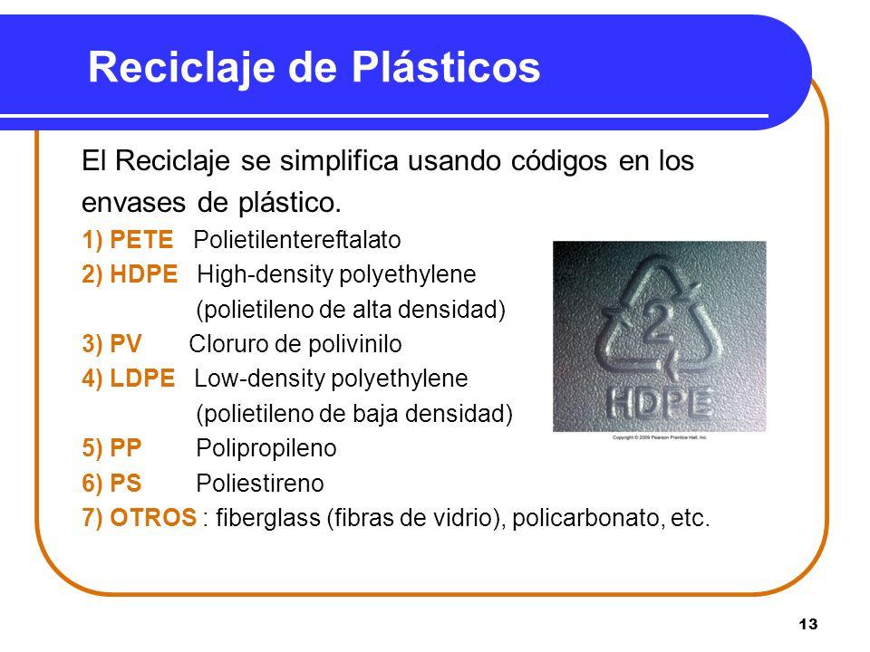 13 Reciclaje de Plásticos El Reciclaje se simplifica usando códigos en los envases de plástico.