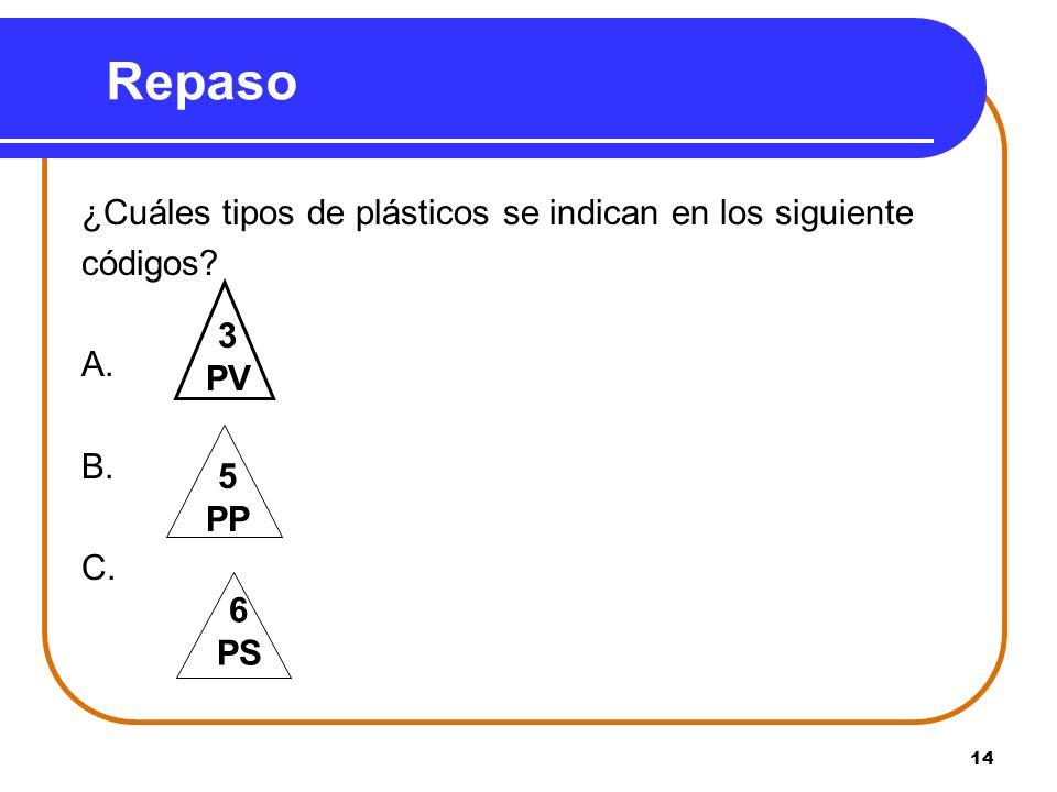 14 Repaso ¿Cuáles tipos de plásticos se indican en los siguiente códigos? A. B. C. 3 PV 5 PP 6 PS