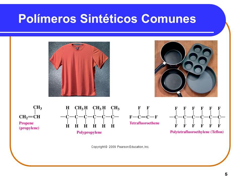 6 Polimerización En la Polimerización, unidades pequeñas que se repiten llamadas monómeros se unen para formar una cadena larga llamada polímero.