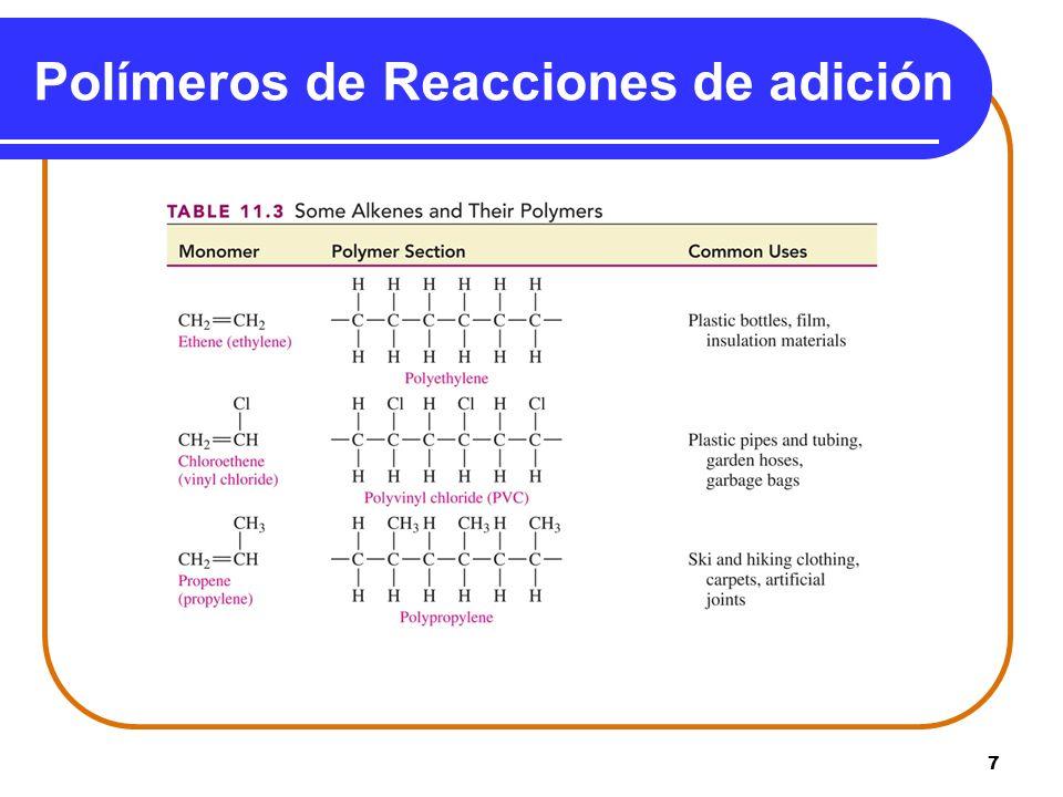 7 Polímeros de Reacciones de adición